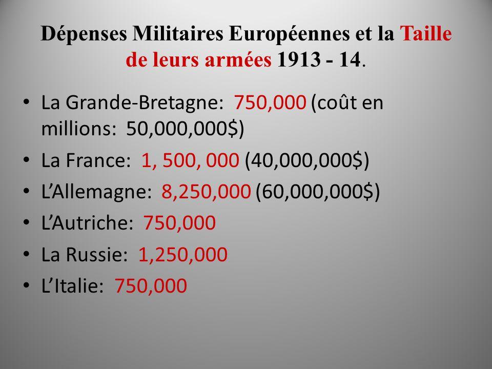 Dépenses Militaires Européennes et la Taille de leurs armées 1913 - 14.