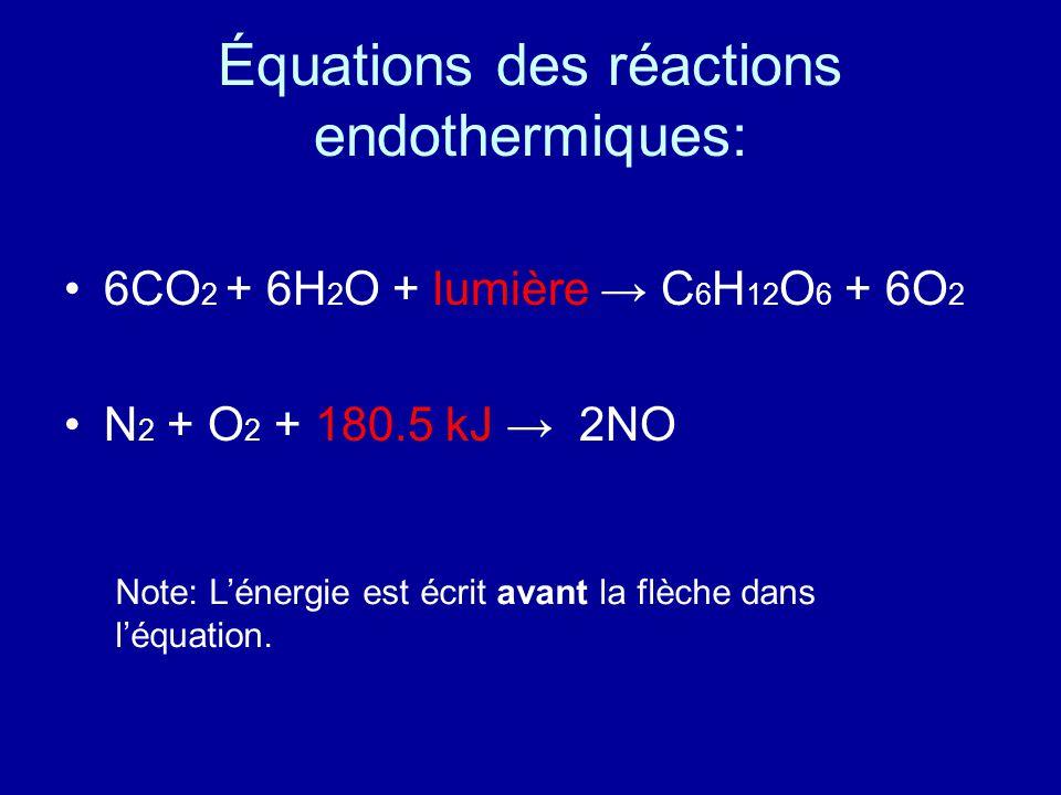 Équations des réactions endothermiques: