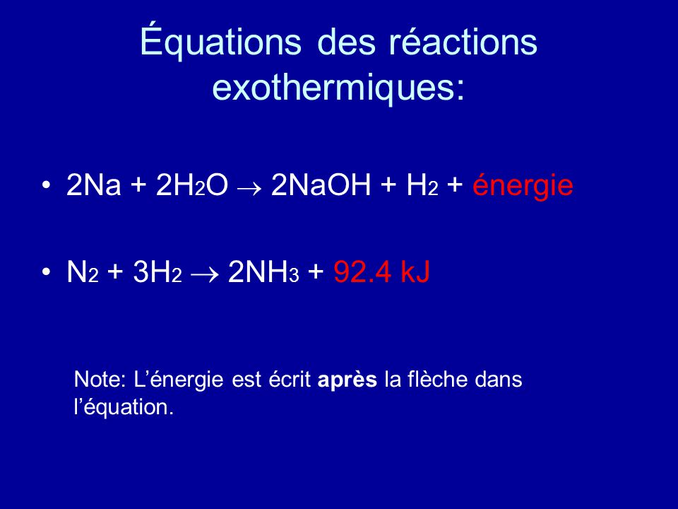 Équations des réactions exothermiques: