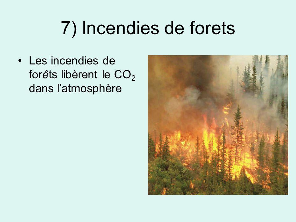 7) Incendies de forets Les incendies de forêts libèrent le CO2 dans l'atmosphère