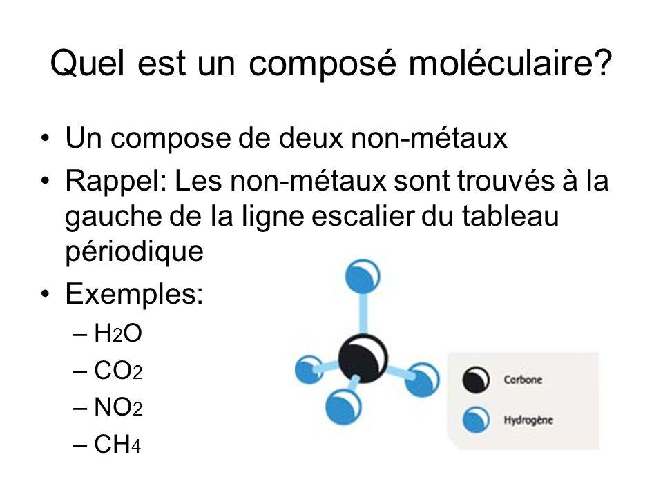 Quel est un composé moléculaire