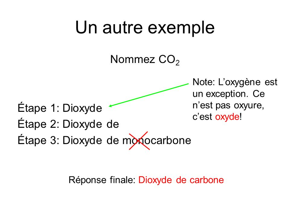 Réponse finale: Dioxyde de carbone