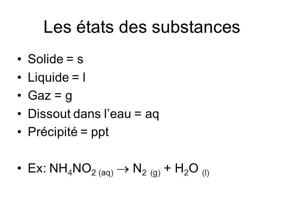 Les états des substances