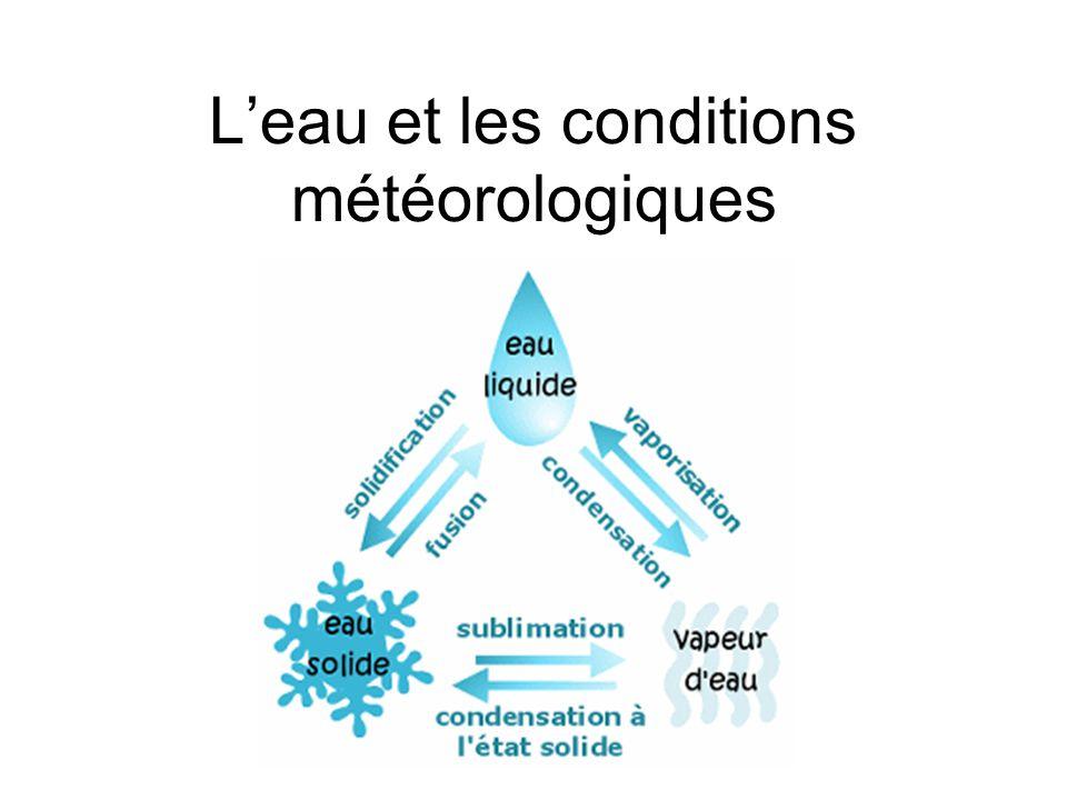 L'eau et les conditions météorologiques