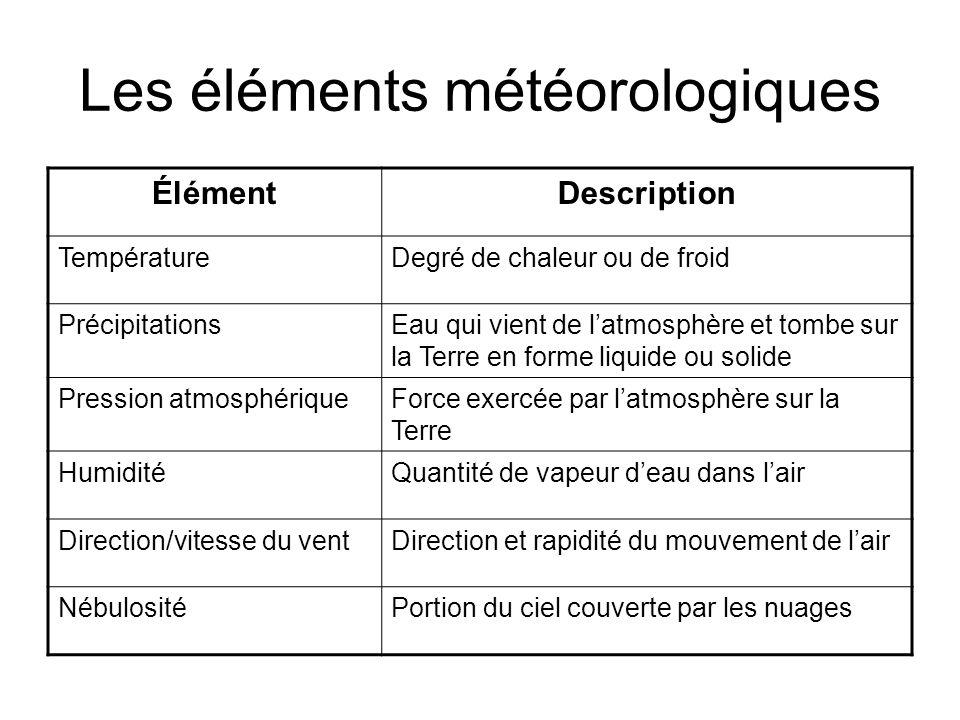 Les éléments météorologiques