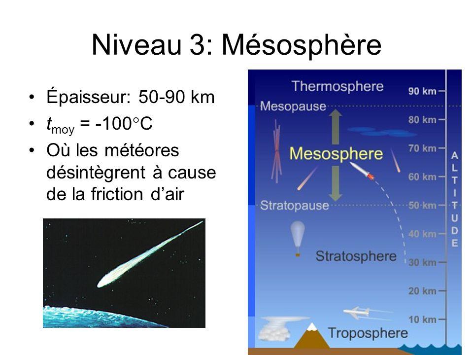 Niveau 3: Mésosphère Épaisseur: 50-90 km tmoy = -100C