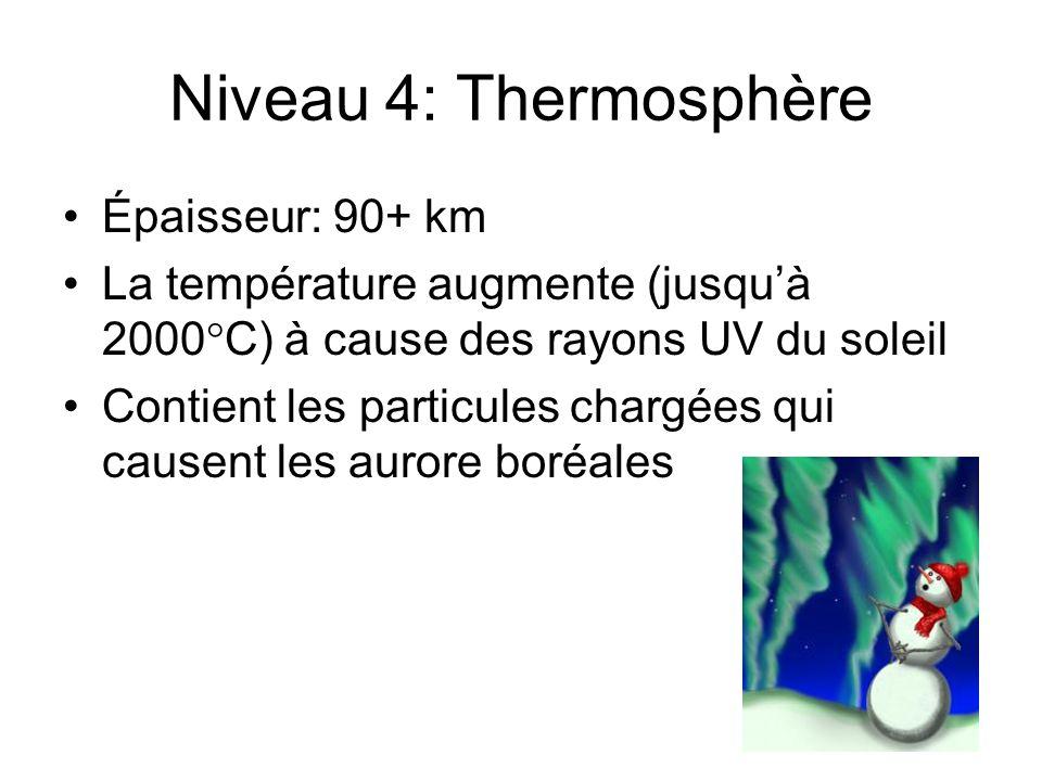 Niveau 4: Thermosphère Épaisseur: 90+ km