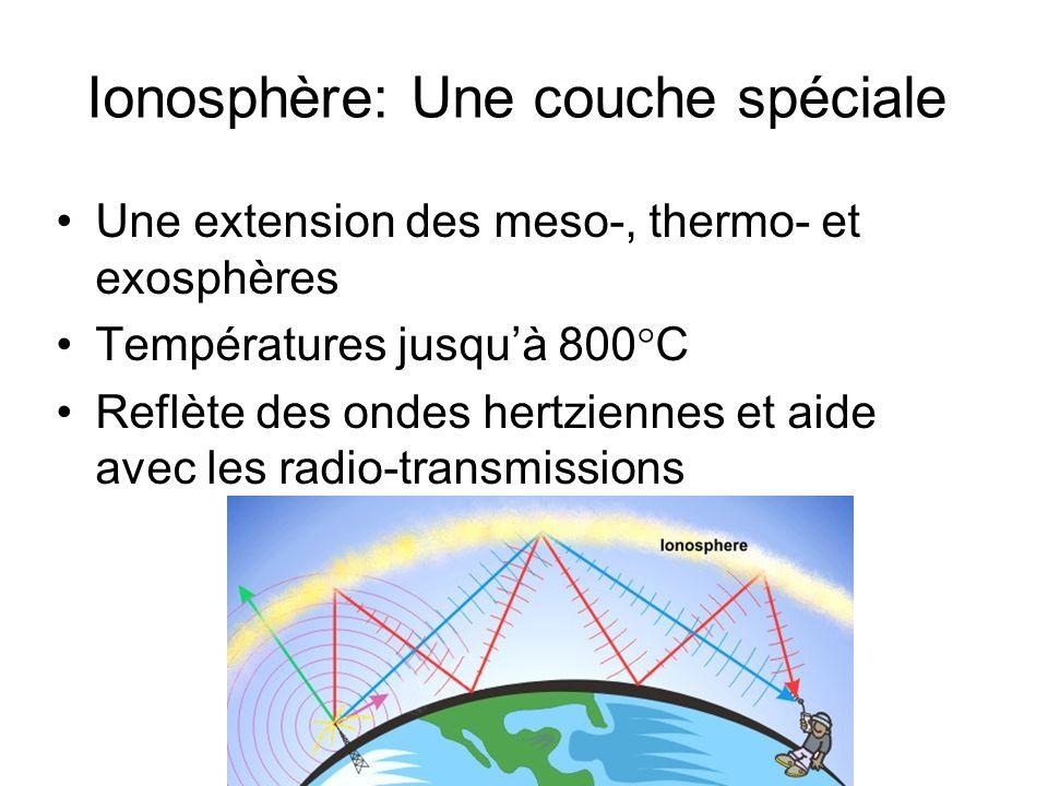 Ionosphère: Une couche spéciale