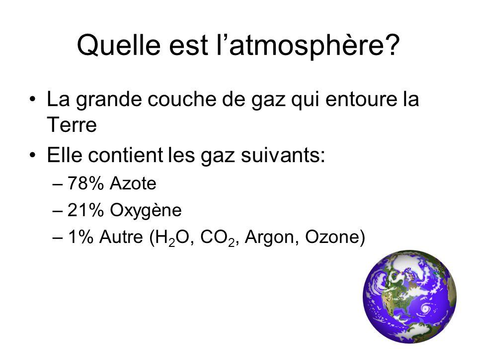 Quelle est l'atmosphère