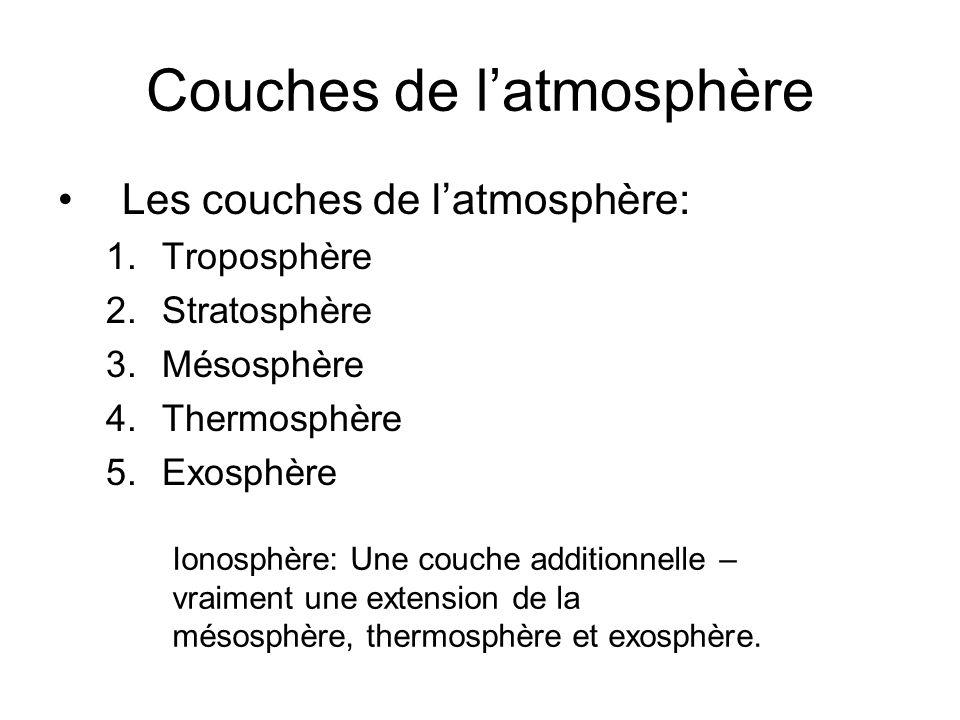 Couches de l'atmosphère