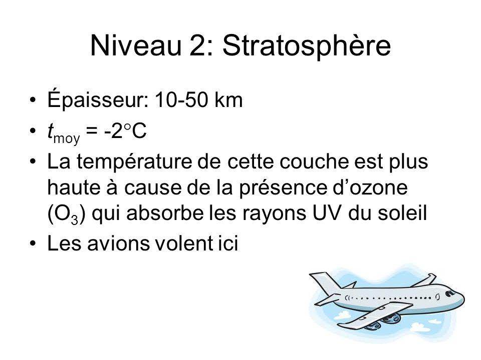 Niveau 2: Stratosphère Épaisseur: 10-50 km tmoy = -2C