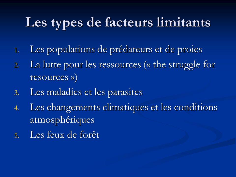 Les types de facteurs limitants