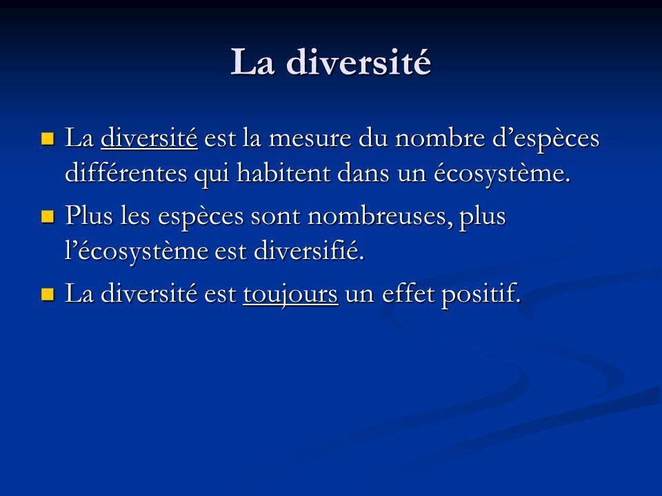 La diversité La diversité est la mesure du nombre d'espèces différentes qui habitent dans un écosystème.