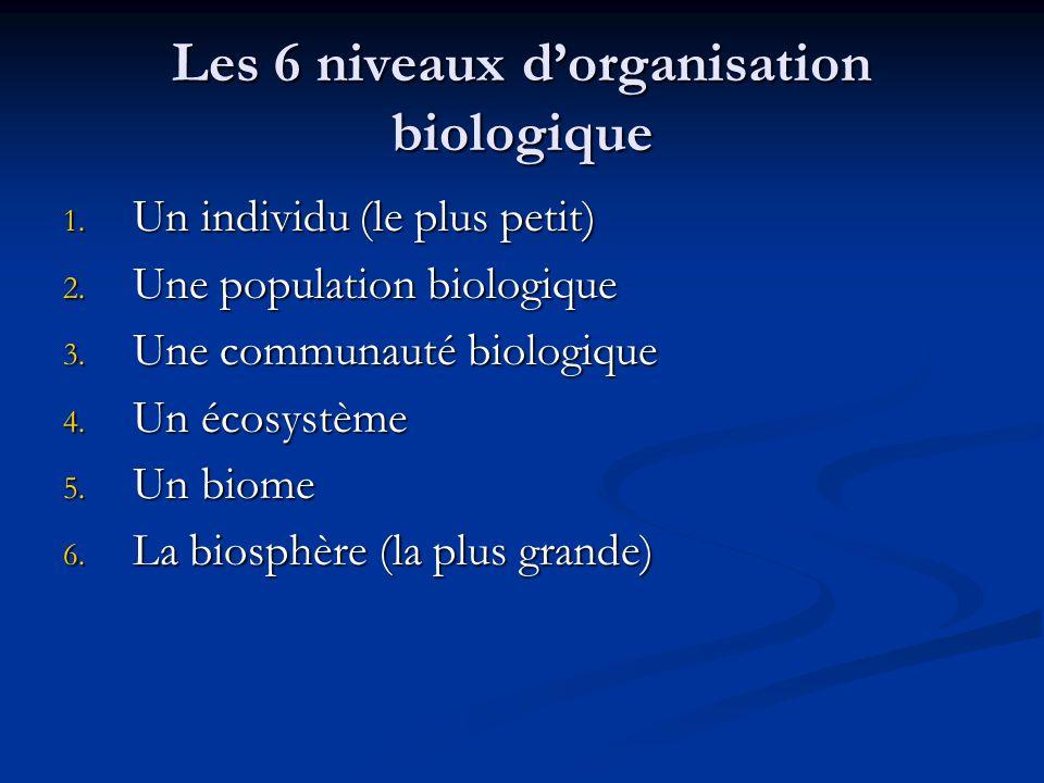 Les 6 niveaux d'organisation biologique