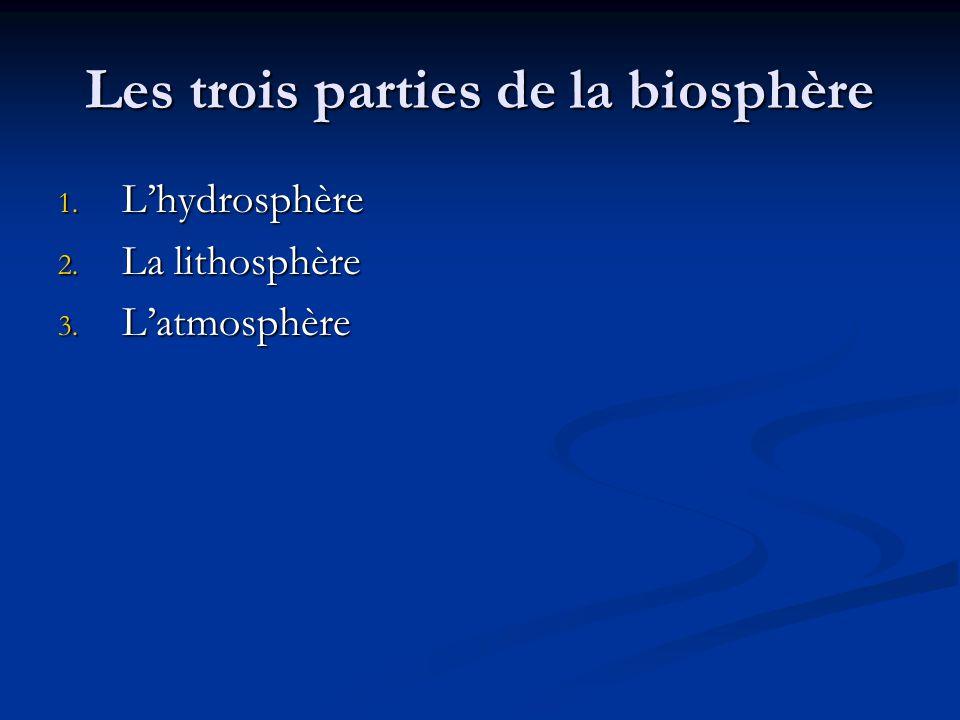 Les trois parties de la biosphère