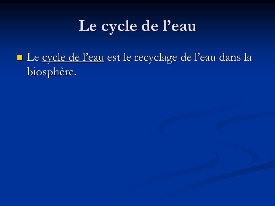 Le cycle de l'eau Le cycle de l'eau est le recyclage de l'eau dans la biosphère.