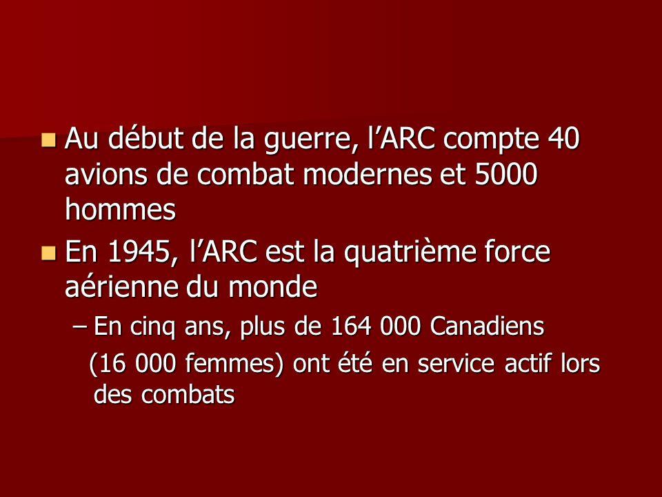 En 1945, l'ARC est la quatrième force aérienne du monde