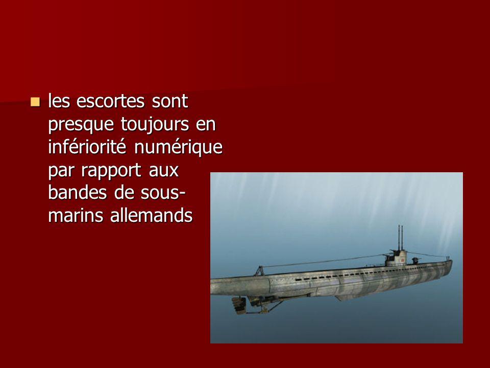 les escortes sont presque toujours en infériorité numérique par rapport aux bandes de sous-marins allemands