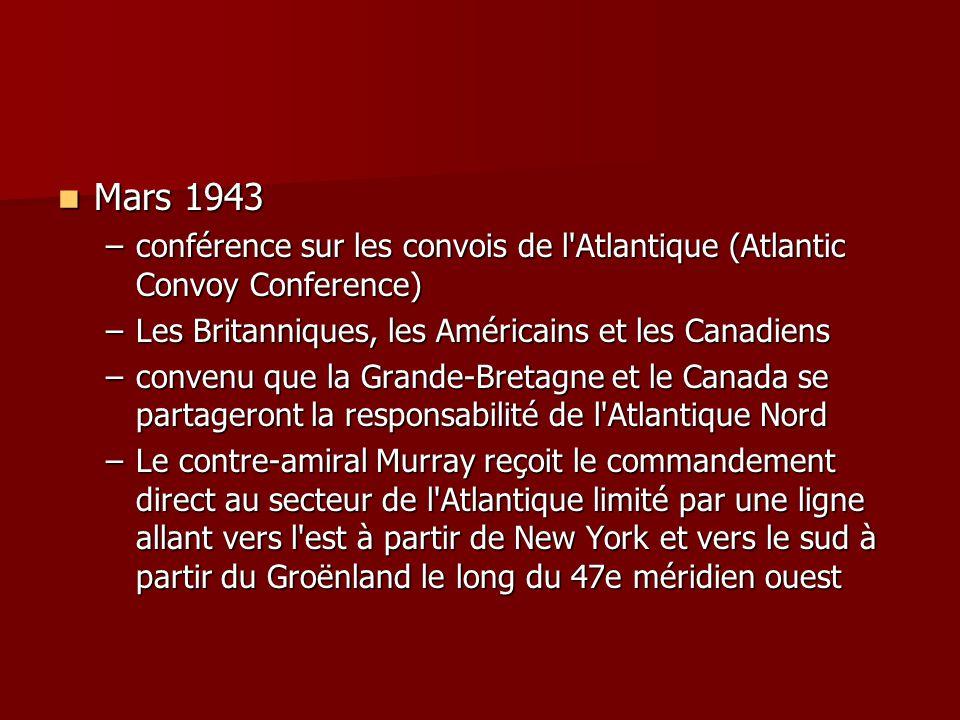 Mars 1943 conférence sur les convois de l Atlantique (Atlantic Convoy Conference) Les Britanniques, les Américains et les Canadiens.