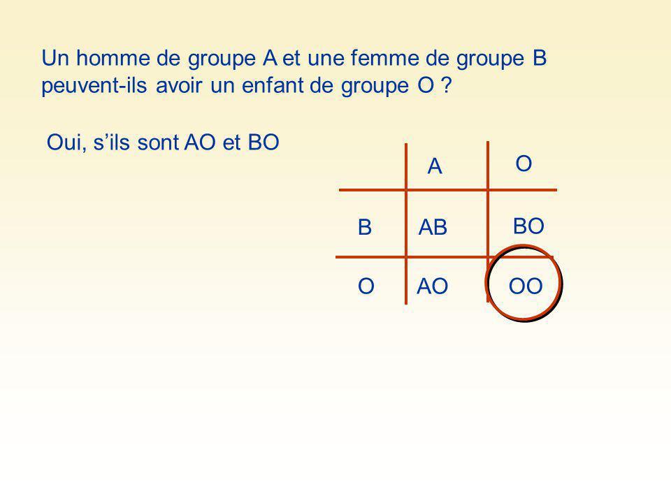 Un homme de groupe A et une femme de groupe B peuvent-ils avoir un enfant de groupe O