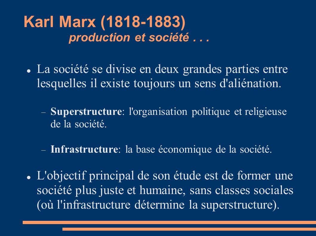 Karl Marx (1818-1883) production et société . . .