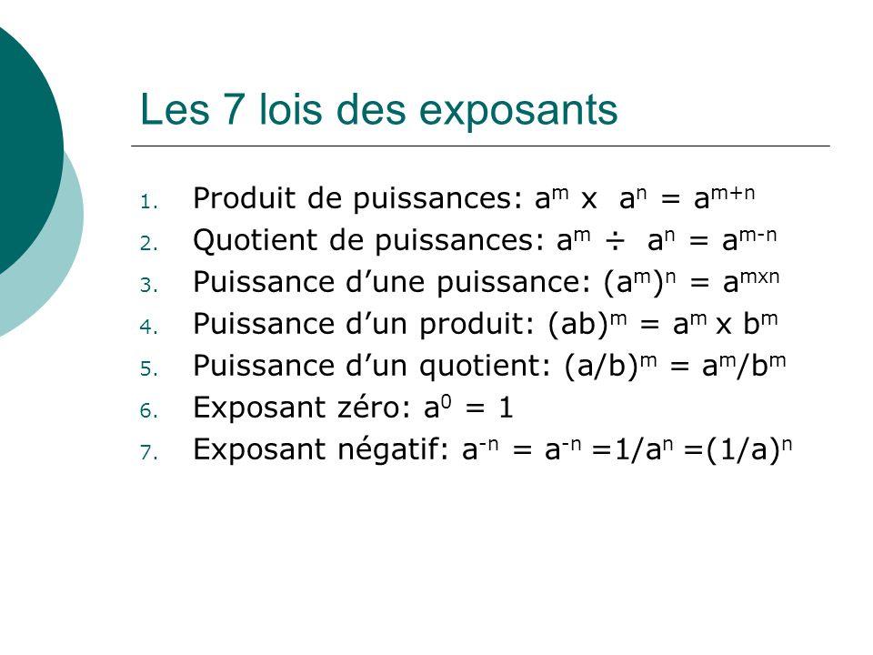 Les 7 lois des exposants Produit de puissances: am x an = am+n
