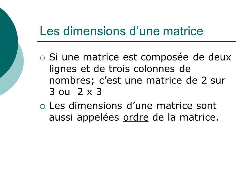 Les dimensions d'une matrice