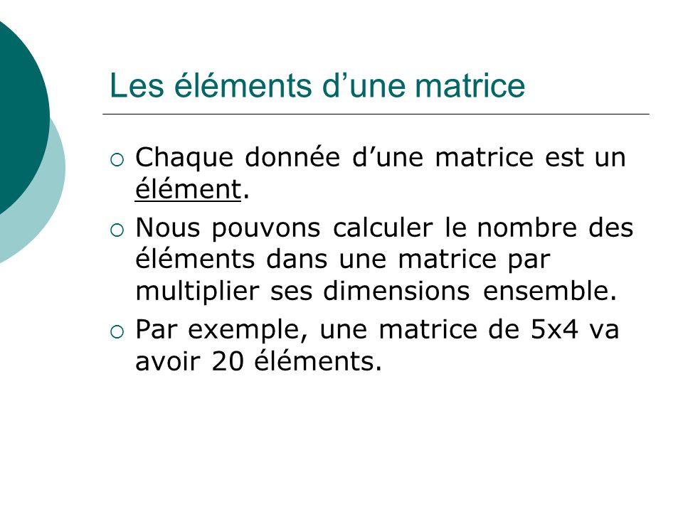 Les éléments d'une matrice