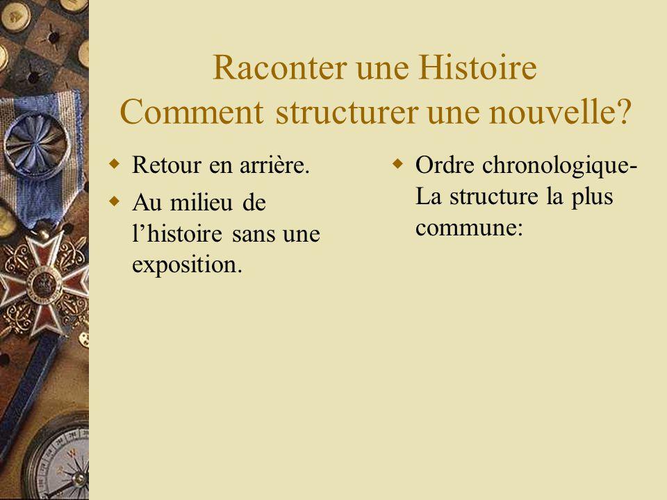 Raconter une Histoire Comment structurer une nouvelle
