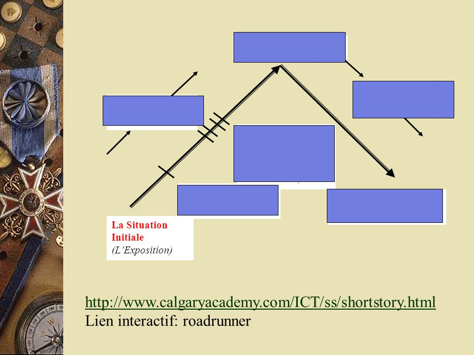 Lien interactif: roadrunner