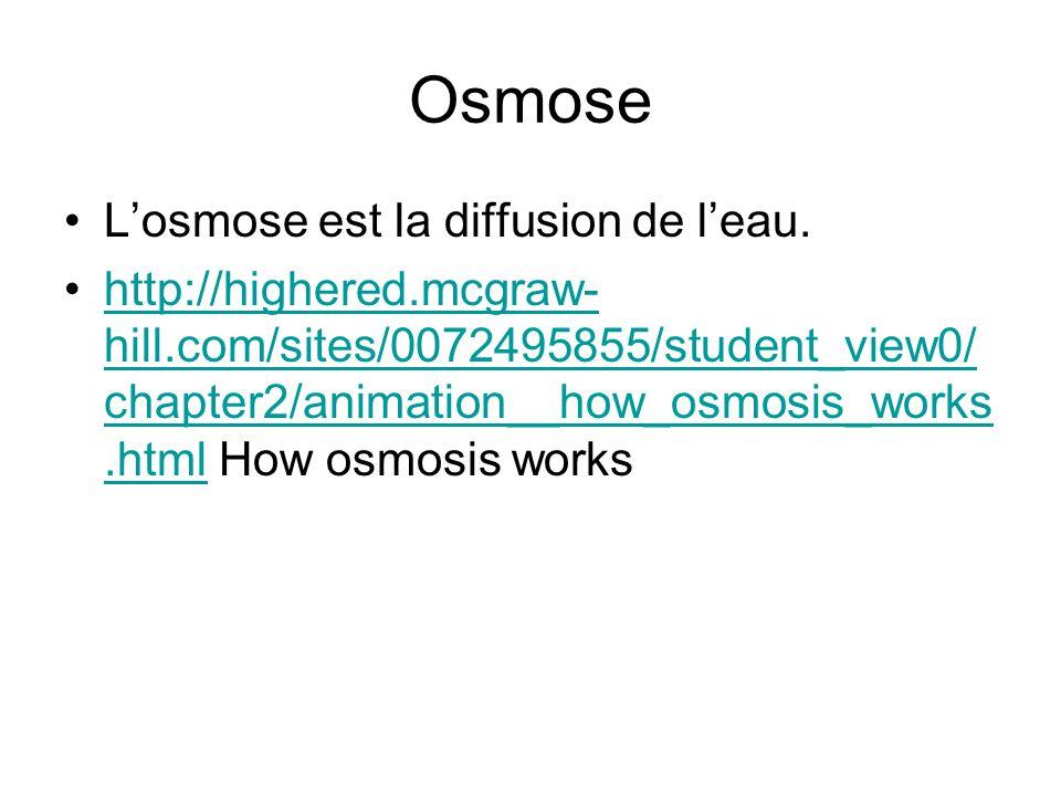 Osmose L'osmose est la diffusion de l'eau.