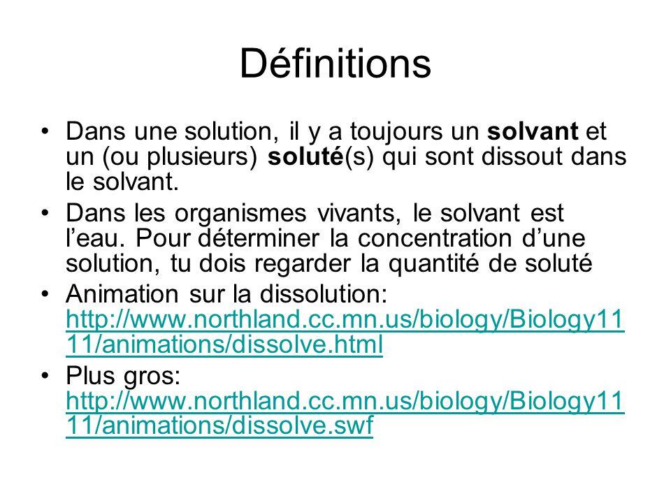Définitions Dans une solution, il y a toujours un solvant et un (ou plusieurs) soluté(s) qui sont dissout dans le solvant.