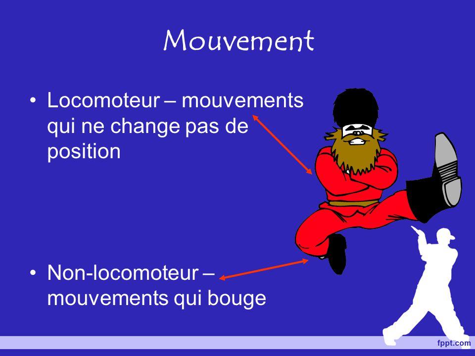 Mouvement Locomoteur – mouvements qui ne change pas de position