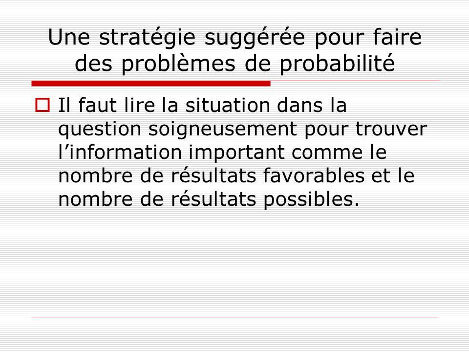 Une stratégie suggérée pour faire des problèmes de probabilité