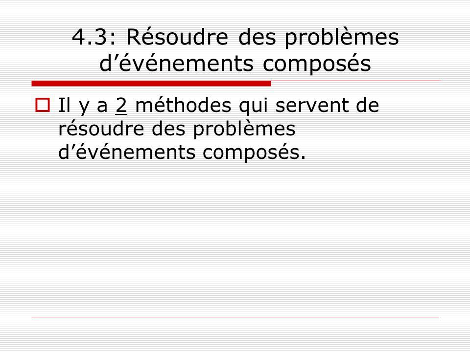 4.3: Résoudre des problèmes d'événements composés