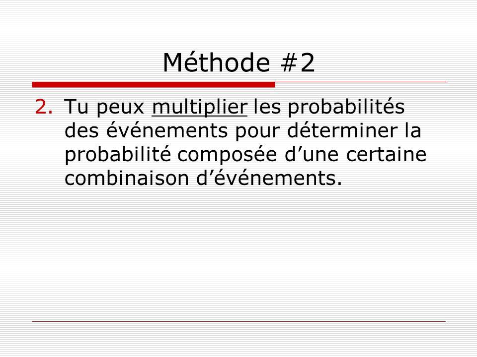 Méthode #2 Tu peux multiplier les probabilités des événements pour déterminer la probabilité composée d'une certaine combinaison d'événements.