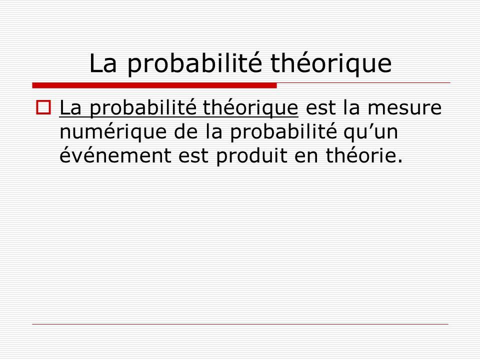 La probabilité théorique