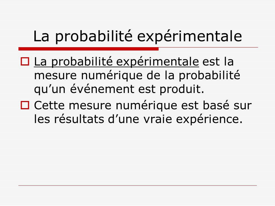 La probabilité expérimentale