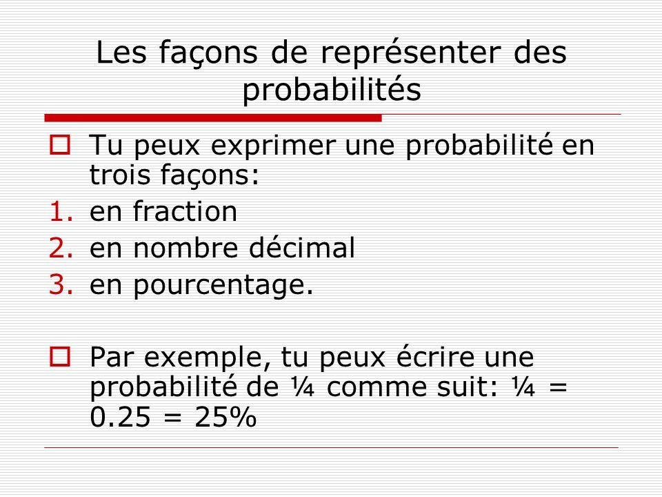Les façons de représenter des probabilités
