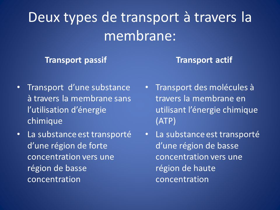 Deux types de transport à travers la membrane: