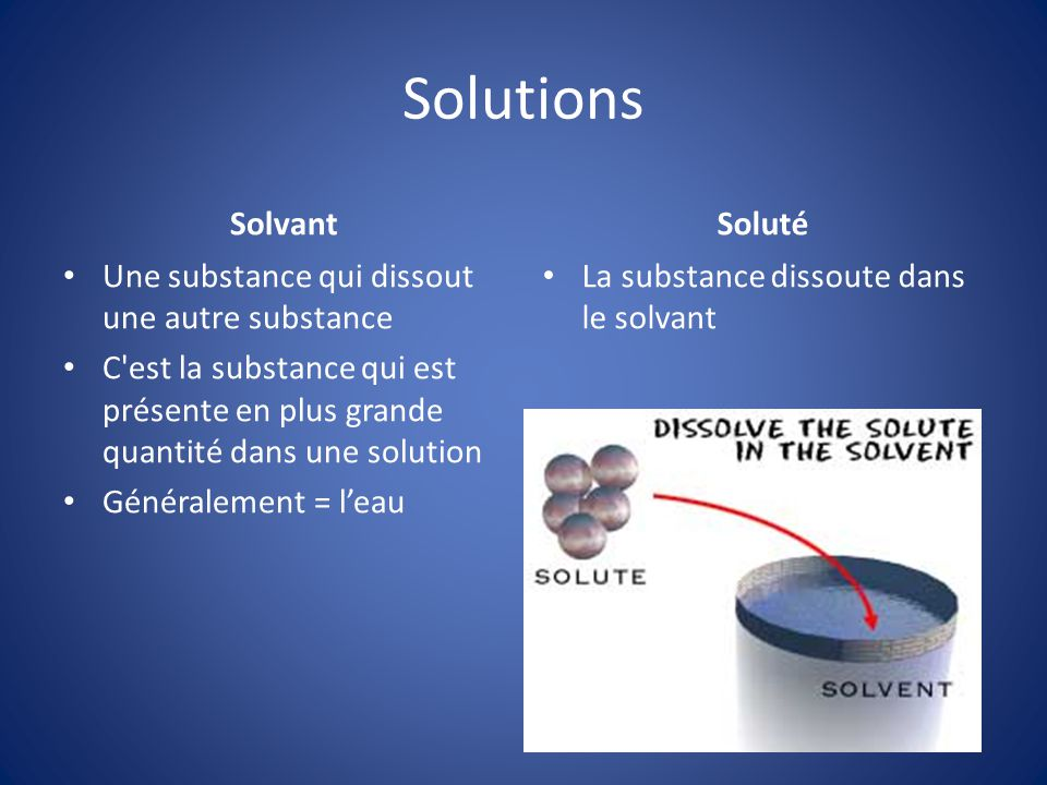 Solutions Solvant Soluté Une substance qui dissout une autre substance