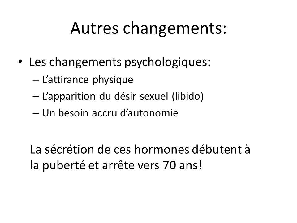Autres changements: Les changements psychologiques: