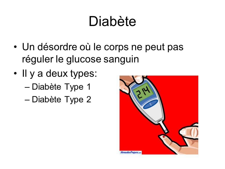 Diabète Un désordre où le corps ne peut pas réguler le glucose sanguin