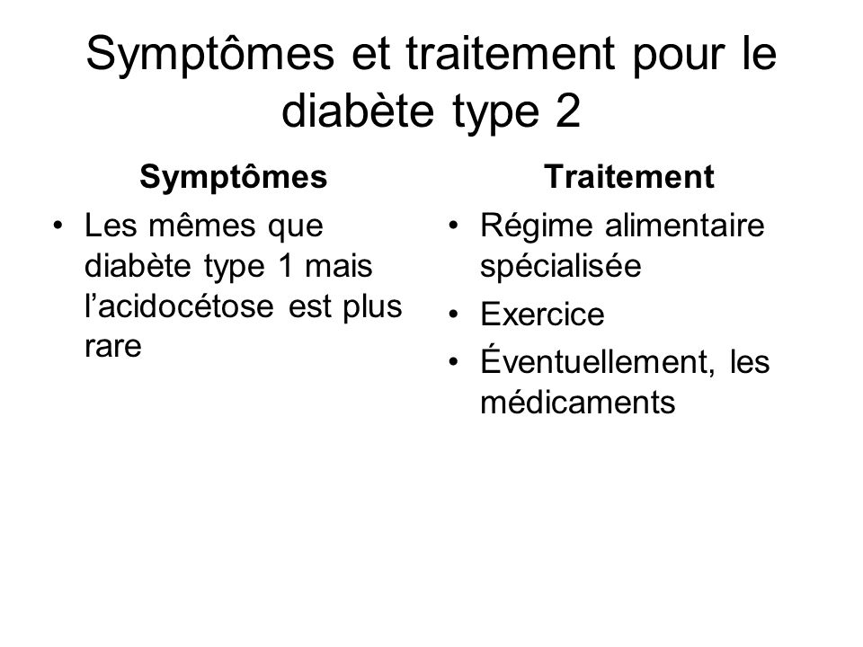 Symptômes et traitement pour le diabète type 2