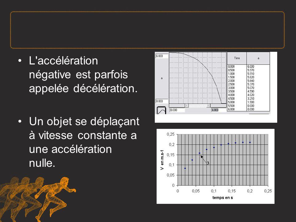 L accélération négative est parfois appelée décélération.