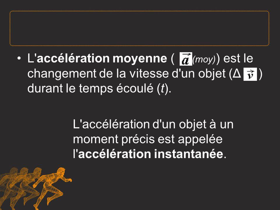 L accélération moyenne ( (moy)) est le changement de la vitesse d un objet (Δ ) durant le temps écoulé (t).