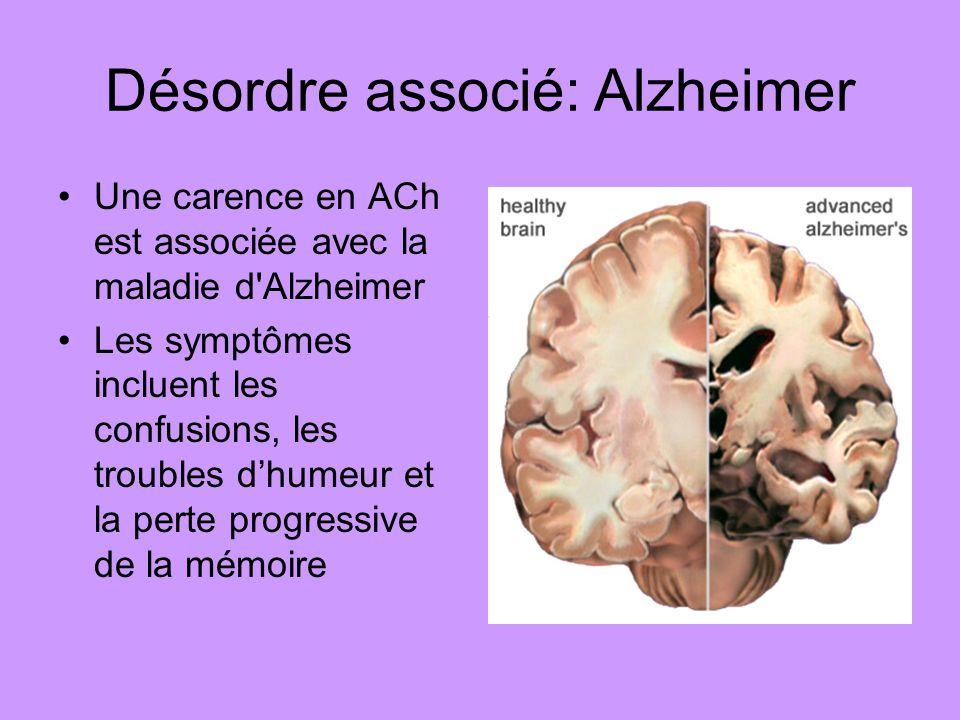 Désordre associé: Alzheimer