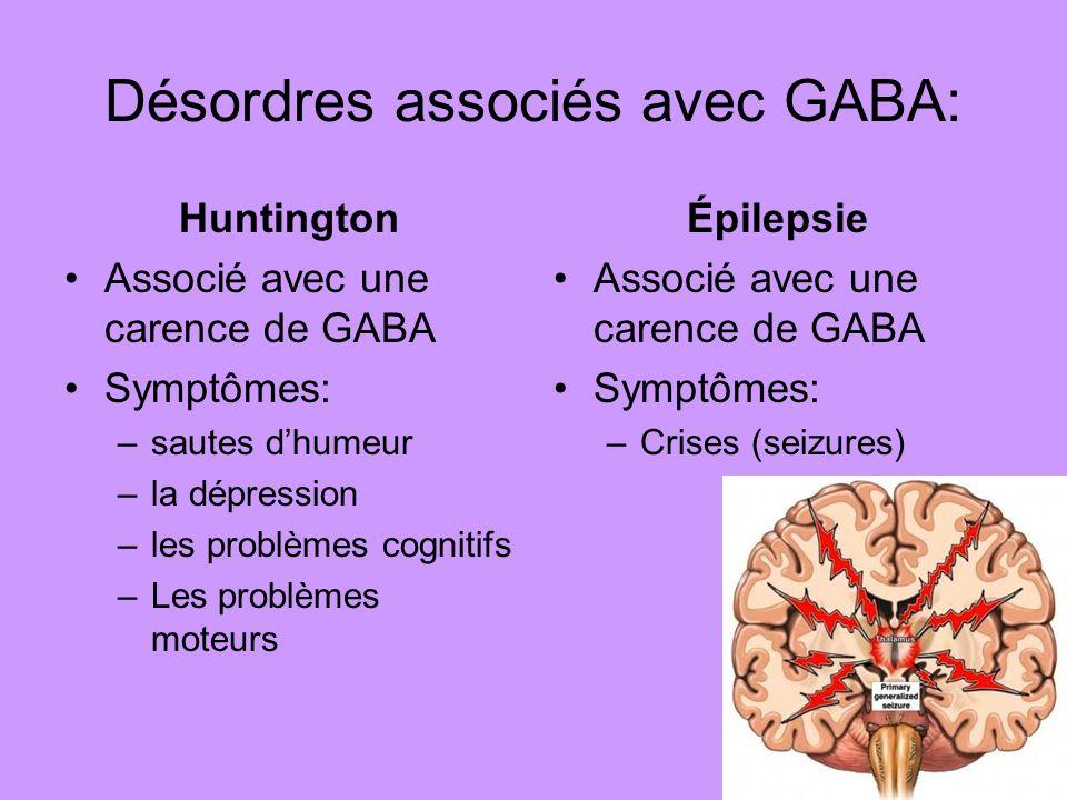 Désordres associés avec GABA: