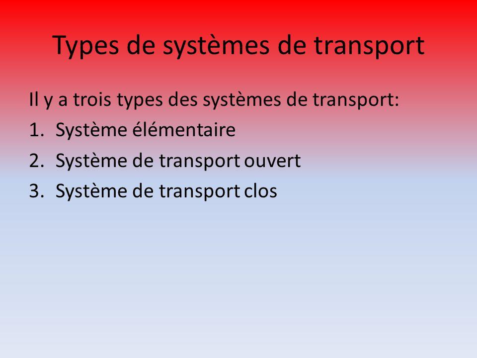 Types de systèmes de transport