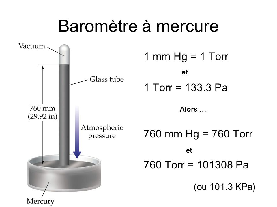 Baromètre à mercure 1 mm Hg = 1 Torr 1 Torr = 133.3 Pa